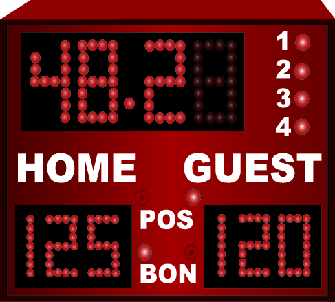 Harris Time scoreboard HT3000
